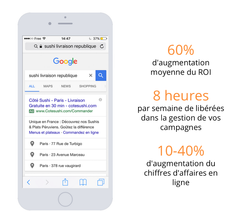 automatisation adwords